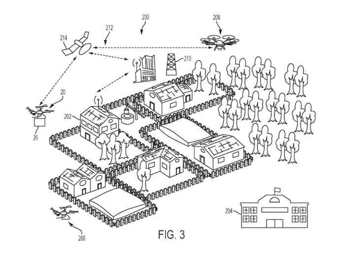 entrega a domicilio con drones